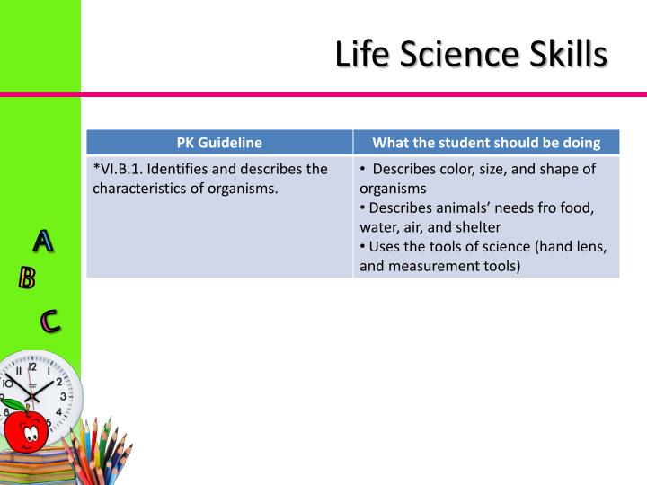 Life Science Skills