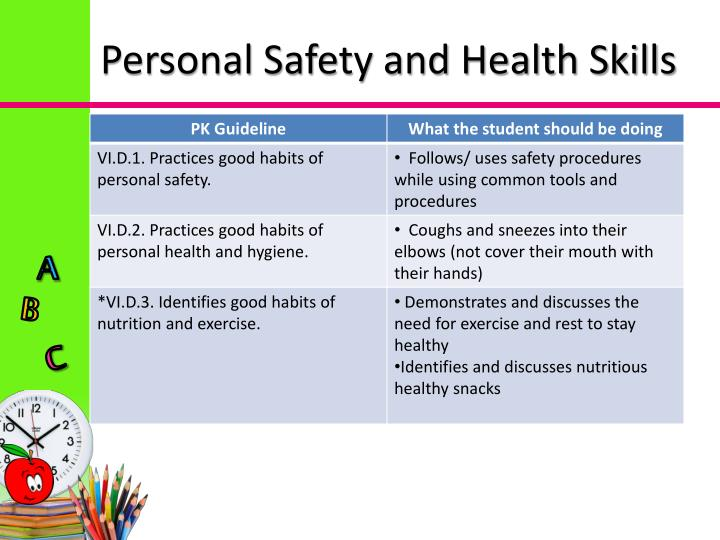 Personal Safety and Health Skills