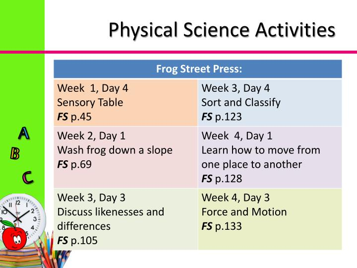 Physical Science Activities