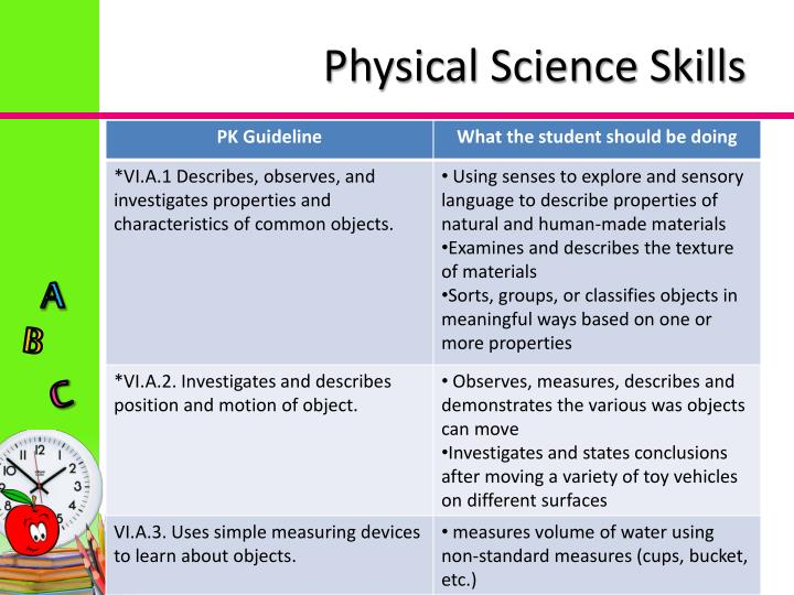 Physical Science Skills
