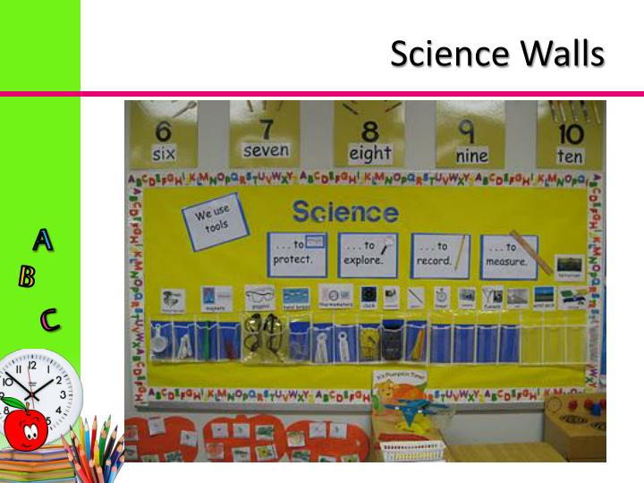 Science Walls