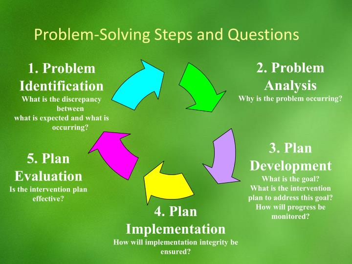 Problem-Solving Steps and Questions