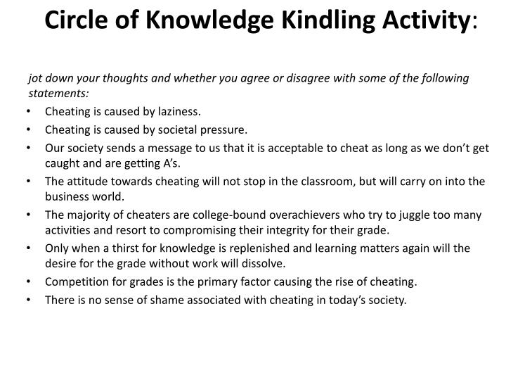 Circle of Knowledge Kindling Activity