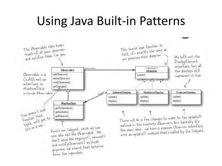 Using Java Built-in Patterns