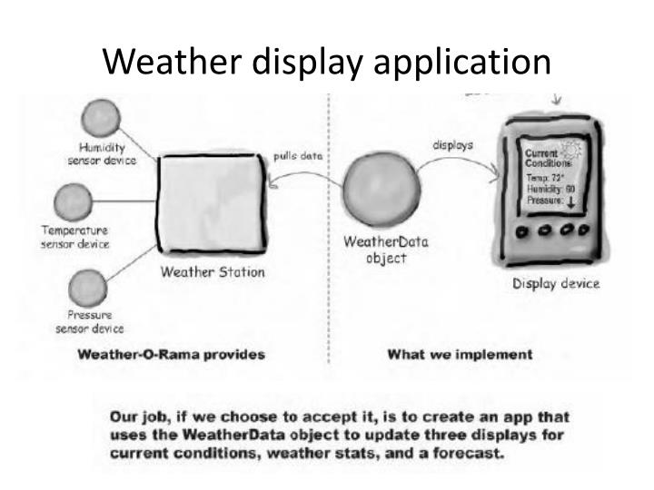 Weather display application