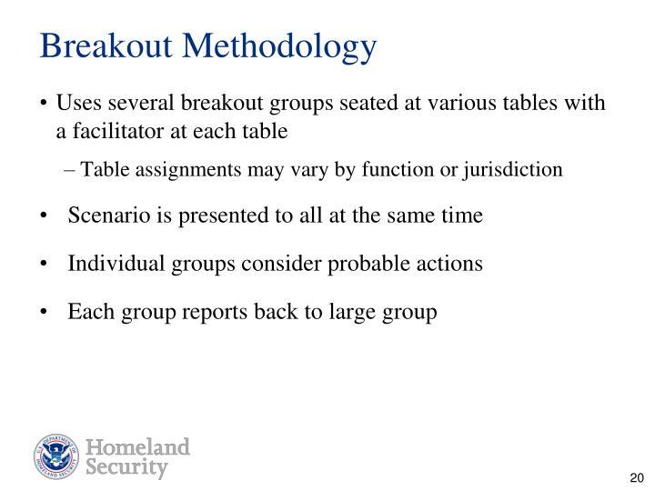 Breakout Methodology