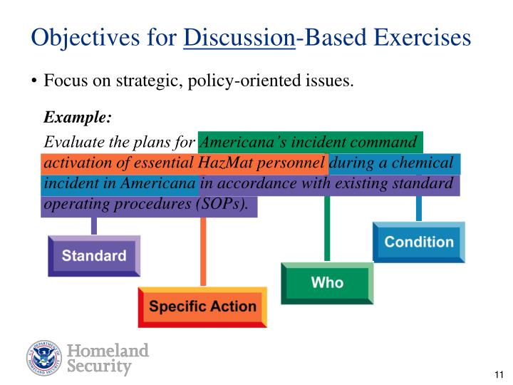 Objectives for