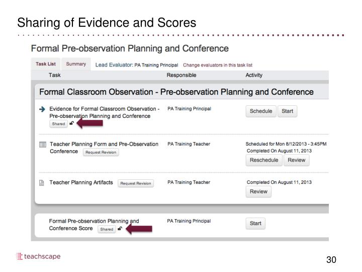 Sharing of Evidence and Scores