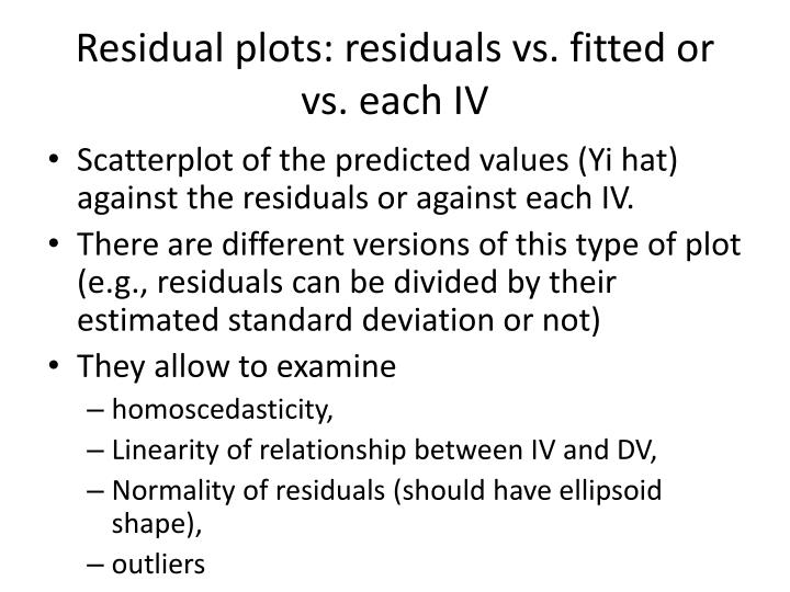 Residual plots: residuals vs. fitted or vs. each IV
