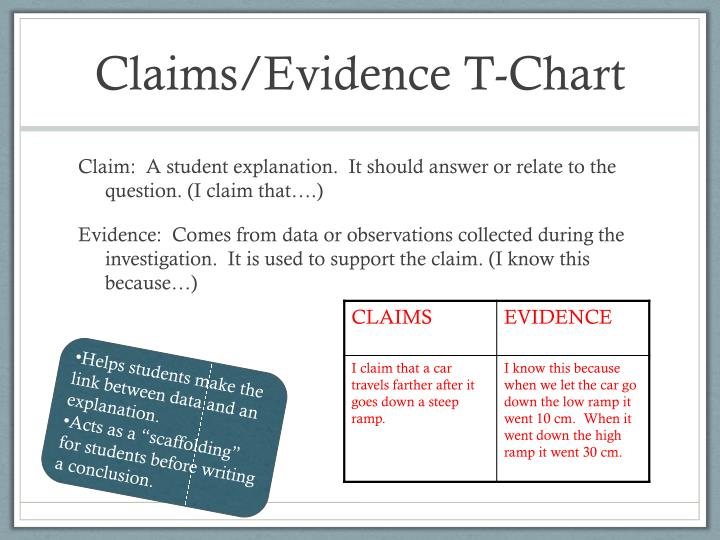 Claims/Evidence T-Chart