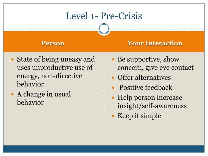 Level 1- Pre-Crisis