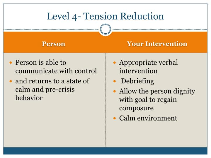 Level 4- Tension Reduction