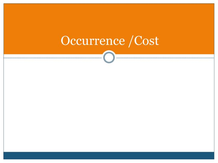 Occurrence /Cost
