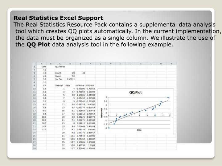 Real Statistics Excel Support
