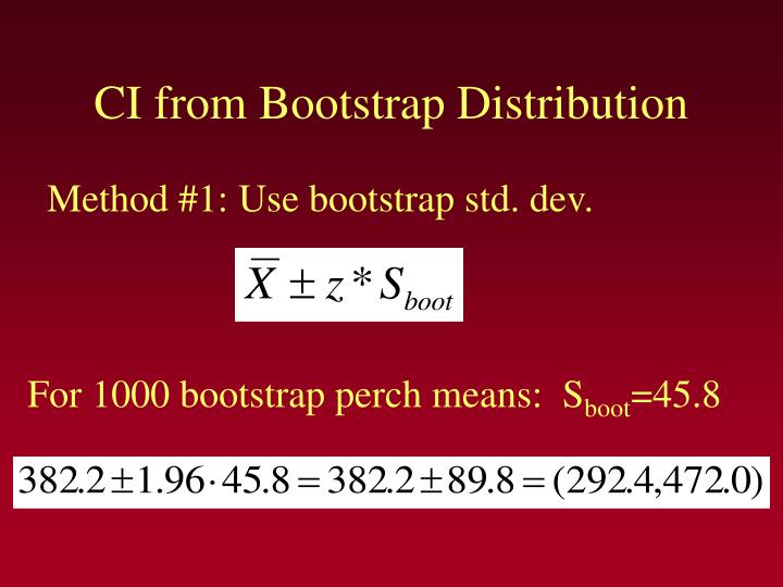 CI from Bootstrap Distribution