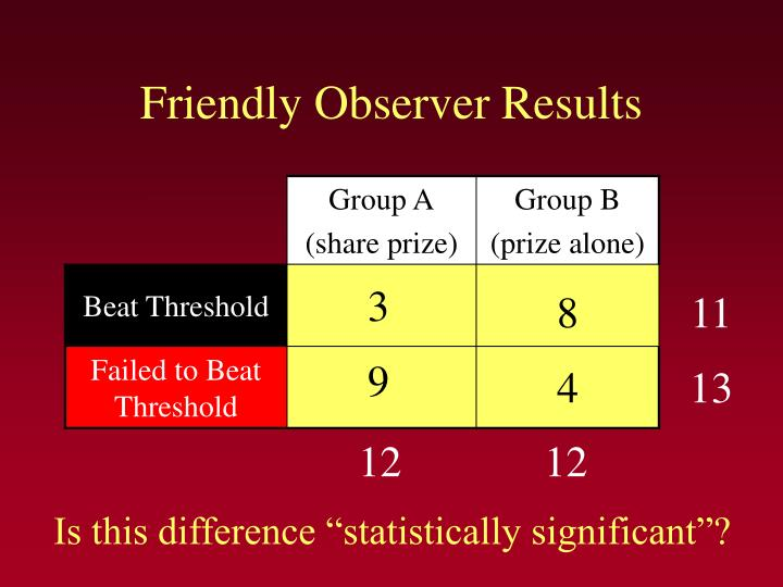 Friendly Observer Results