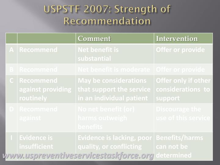 USPSTF 2007: Strength of Recommendation