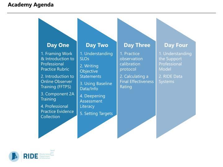 Academy Agenda