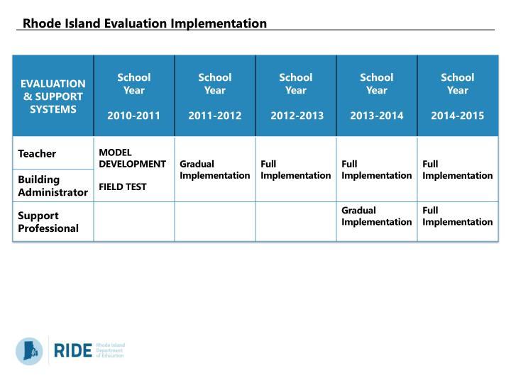 Rhode Island Evaluation Implementation
