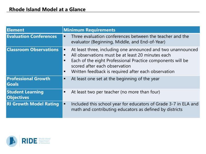 Rhode Island Model at a Glance