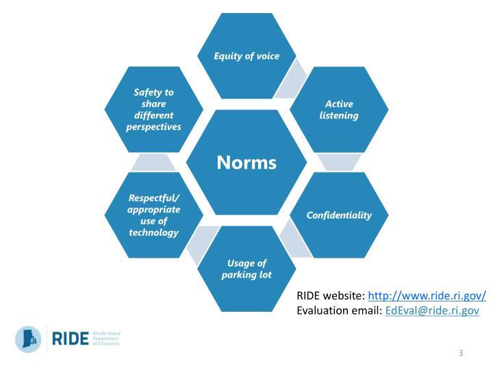 RIDE website: