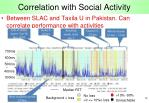 correlation with social activity