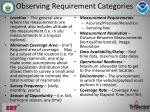 observing requirement categories