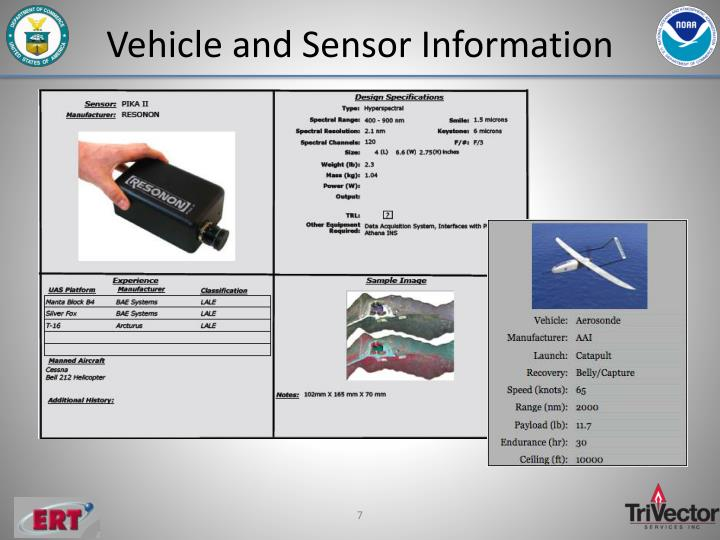 Vehicle and Sensor Information