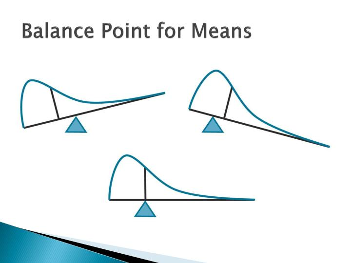 Balance Point for Means