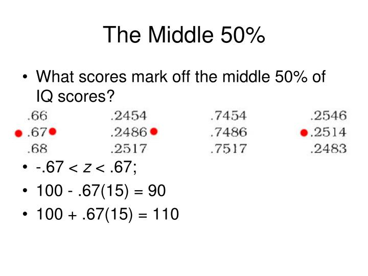 The Middle 50%