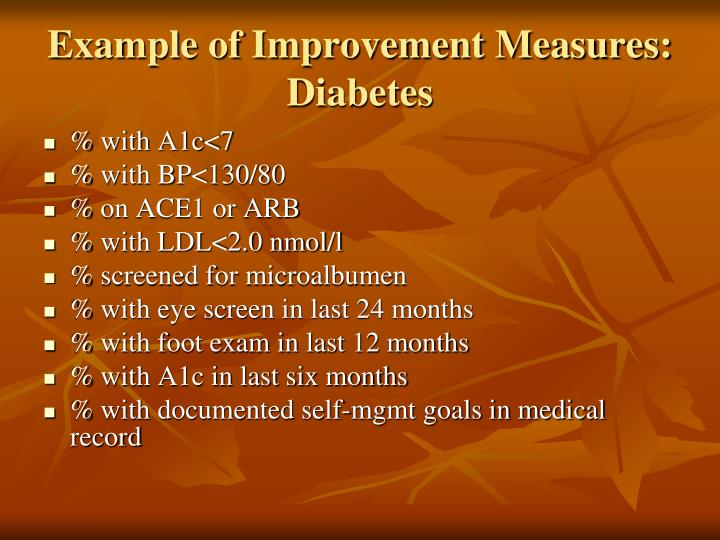 Example of Improvement Measures: Diabetes