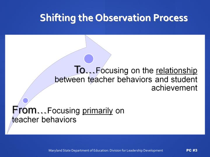 Shifting the Observation Process