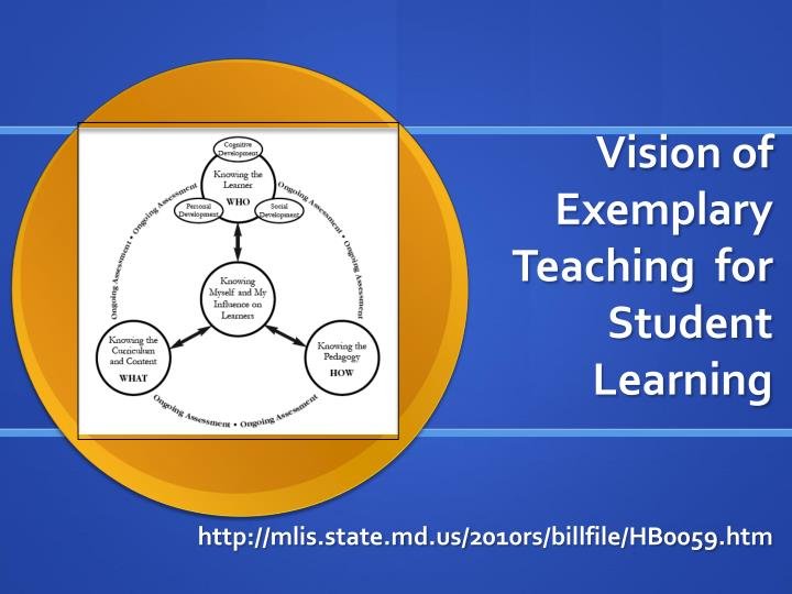 Vision of Exemplary Teaching
