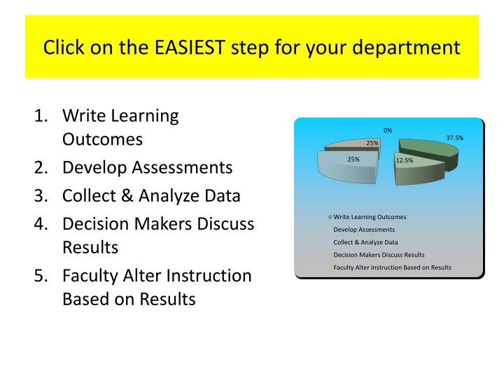 Click on the EASIEST step for your department