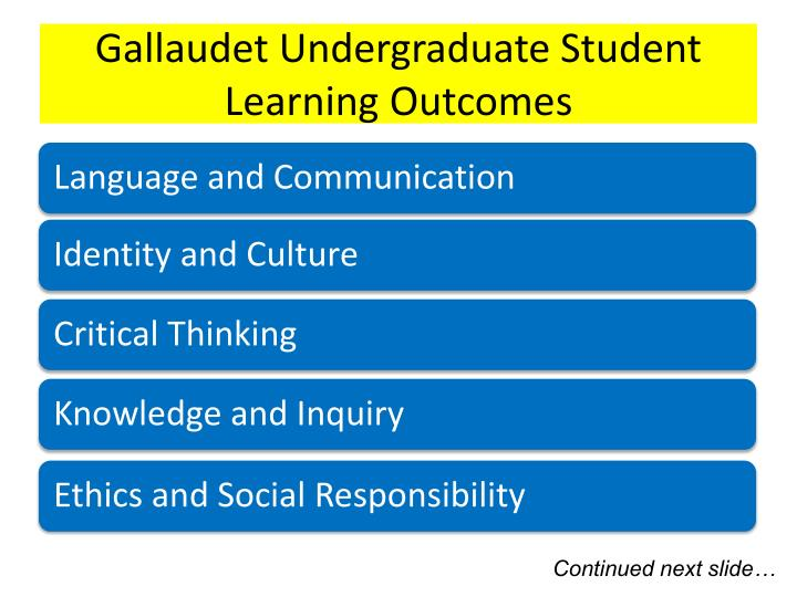 Gallaudet Undergraduate Student Learning Outcomes