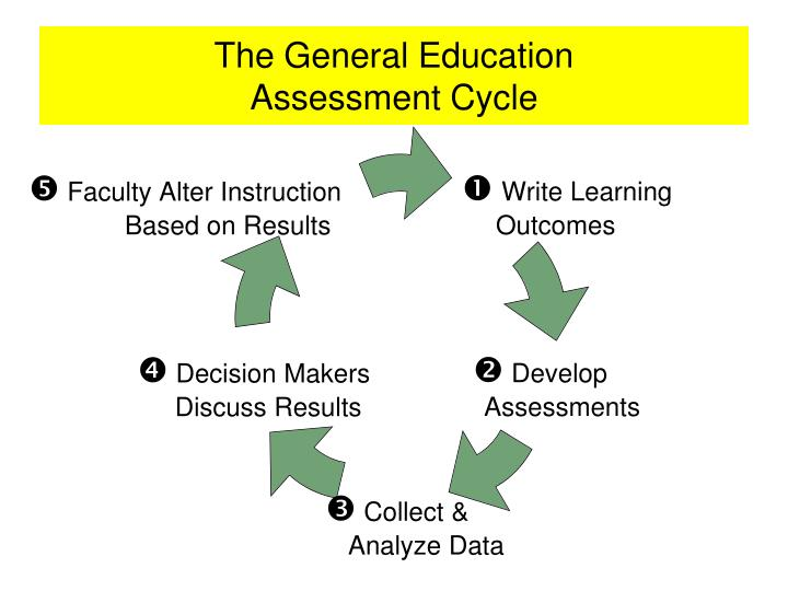 The General Education