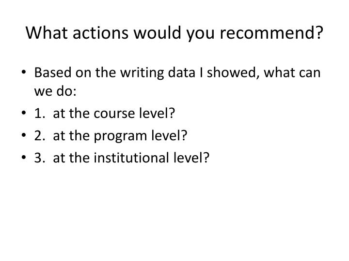 What actions would you recommend?