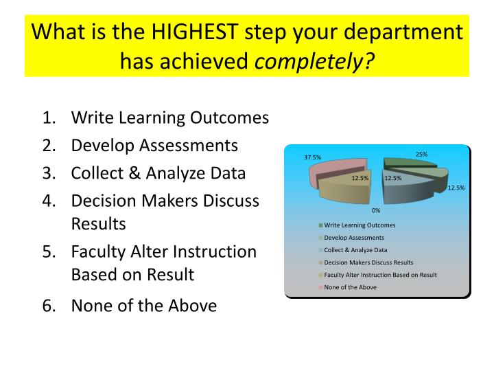 What is the HIGHEST step your department has achieved