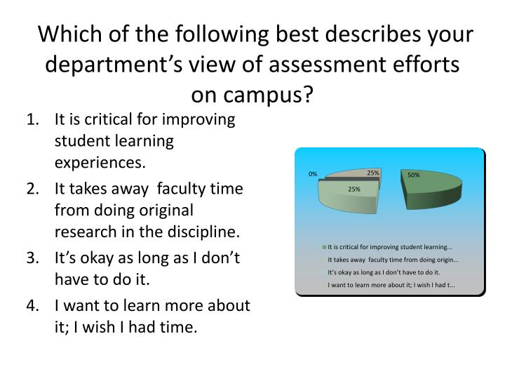 Which of the following best describes your department's view of assessment efforts on campus?