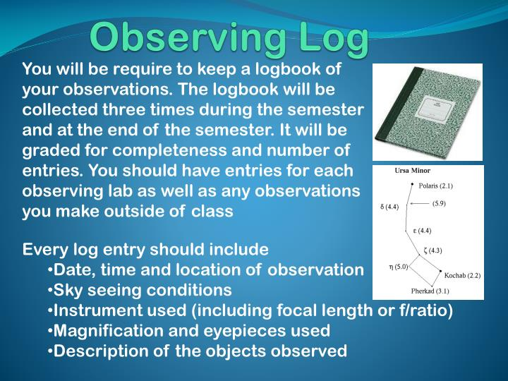 You will be require to keep a logbook of your observations. The logbook will be collected three times during the semester and at the end of the semester. It will be graded for completeness and number of entries. You should have entries for each observing lab as well as any observations you make outside of class