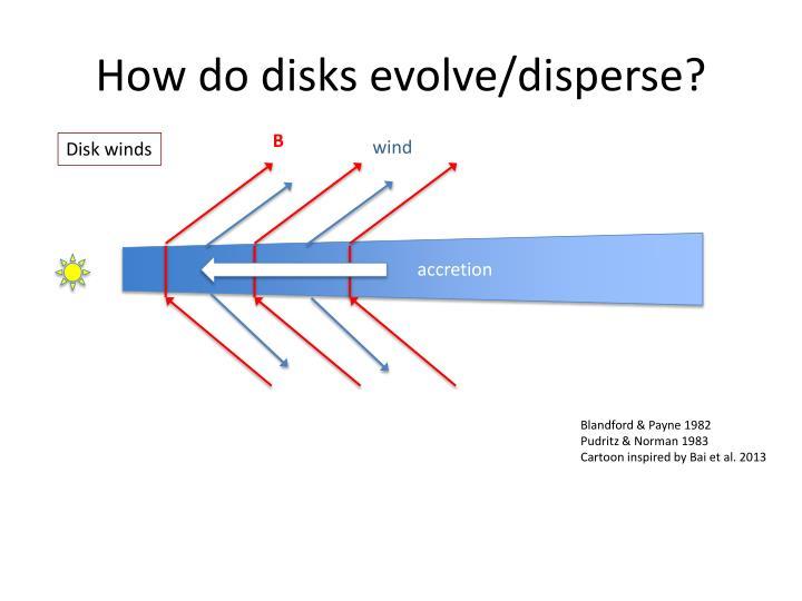 How do disks evolve/disperse?