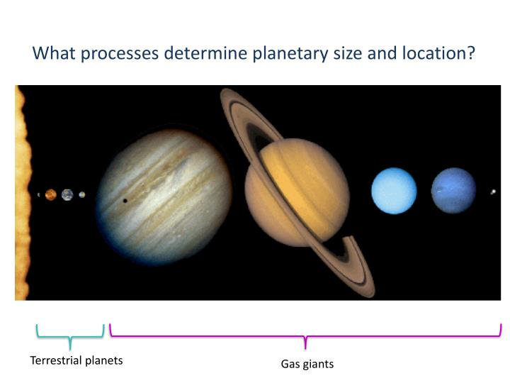 What processes determine planetary size and location?