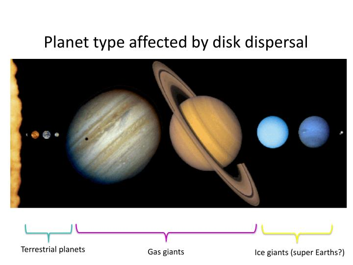Planet type affected by disk dispersal
