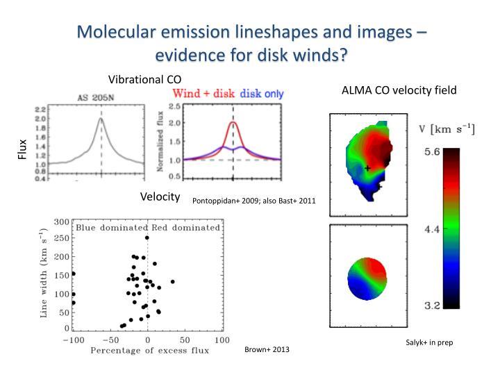 Molecular emission