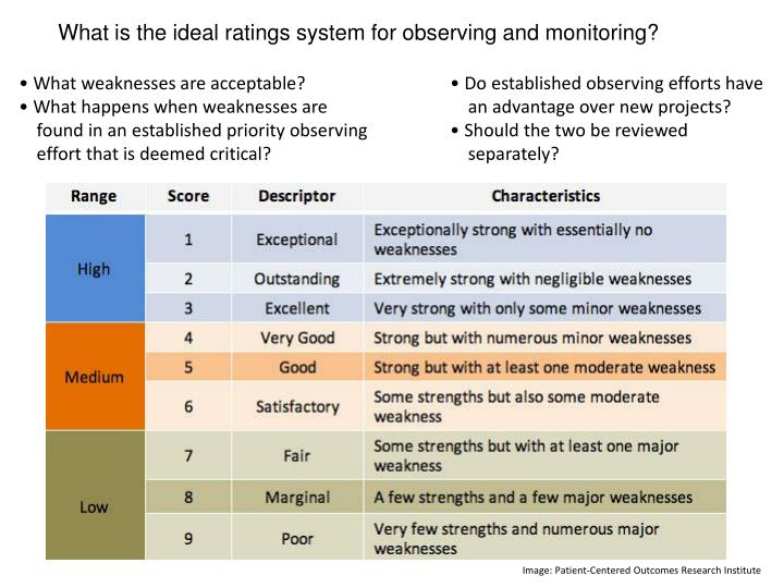 What is the ideal ratings system for observing and monitoring?