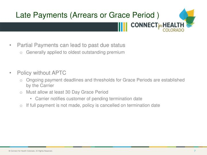 Late Payments (Arrears or Grace Period )