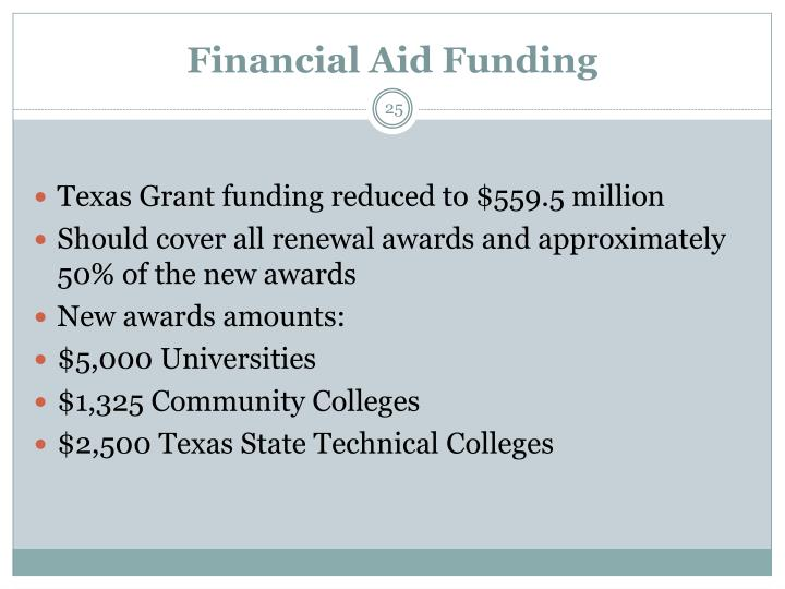 Financial Aid Funding