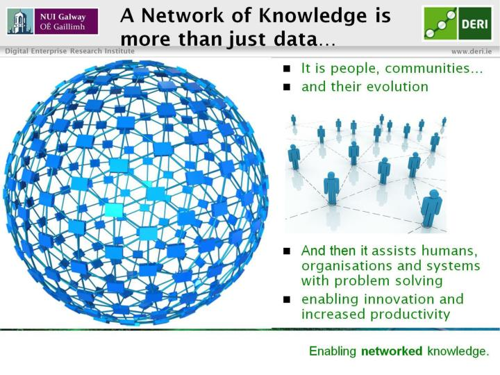 A Network of Knowledge is more than just data…