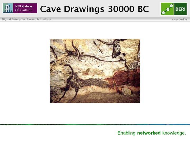 Cave Drawings 30000 BC