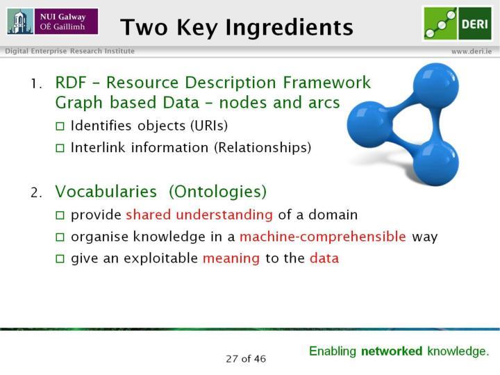 Two Key Ingredients